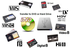 VIDEO MEDIA TRANSFER - Foreign Electronics